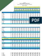 2015 Dot7 Negros Oriental Influx Report