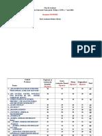 Fisa de evaluare postere 2016.docx