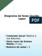 Unidade didatica UFPE