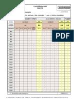 Public-files-Tubo e Varao Roscado DIN 975