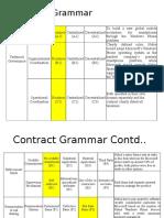 Contract Grammar_Nokia MS