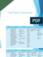 Risk Tool Comparision.pdf