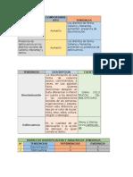 Formulaci%d3n de Proyectos (1)