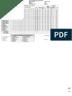 Pemrograman Dasar - X TJA 2