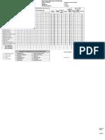 Pemrograman Berbasis Objek - XI RPL 1