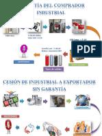 Admision-temporal-para-perfeccionamiento-activo-y-anexos-compensatorios-parte-21.pdf