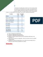 PPCO - PRONOSTICOS (1)