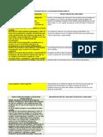 Ti. Metodología Para Redactar La Descripción de La Realidad Problemática