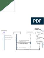 Fase Final Secuencia de Diseño