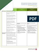 IntegrativeDesignProcessdevelopmentplanningapplicationV1.0February2009