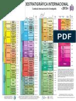Tabela cronoestratigrafica.pdf