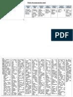 Matriz de Programación Anual