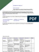 Trabajo colaborativo 1 ED.pdf
