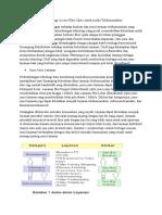 Pengantar Analisis Teknologi Access Fiber Optic Untuk Media Telekomunikasi