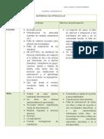 Barreras de Aprendizaje y Participacion