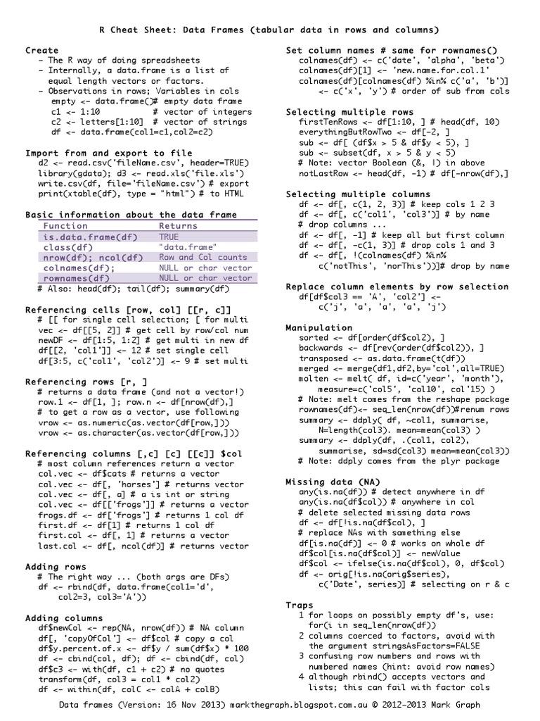 05 Basic - Data Frame Cheat Sheet   Comma Separated Values ...
