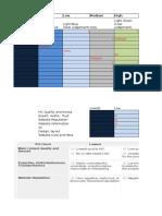 PQ Rating Grid