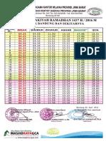 jadwal puasa 2016 kota bandung.pdf