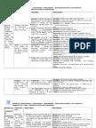 Matriz de Competencias.2015