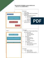 Storyboard Modul Pembelajaran Biologi