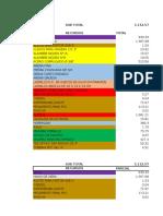 Formula Polinomica de Coeficiente de Insidencia