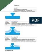 kennisportfolio management