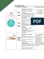 Analisis de Competencia y Interno Cupcake