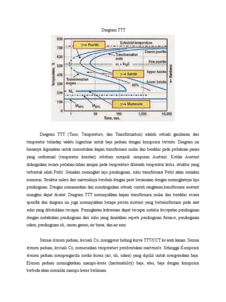 Diagram tttcx ccuart Gallery
