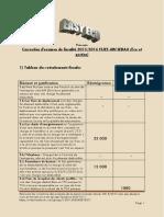 Correction examen fiscalité session normale Janvier 2015 (Eco et gestion)  saad.pdf