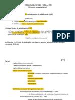 Tema 1. Normativa Basica de Edificacion. LOE CTE EHE