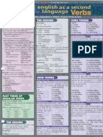 ESL Verbs.pdf