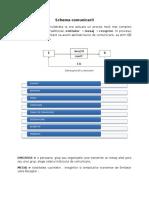 Schema Comunicarii in Afaceri