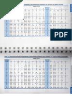 myslide.es_puntuac-equival-por-edad-wisciv.pdf