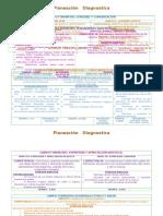 Planeacion Diagnostica Ciclo 2013-2014