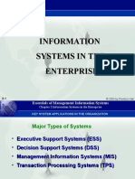 Type of Information System