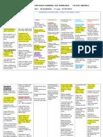1. Eyfs Planning 2014 2015 1st Week