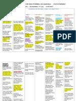 2.Eyfs Planning  2014 15