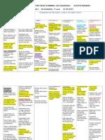 3.Eyfs Planning  2014 15