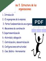 Tema 5.- Estructura organizativa..pdf