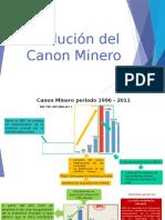 Evolucion Del Canon
