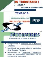 Tema.6.Relac.trib.