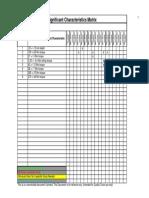 Charecteristics Matrix Example