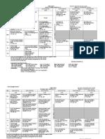 Vi Module Time Table