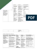 Modelo de solução -Césio 137