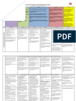 ISNS Current Language Curriculum Map K-5 (Writing)