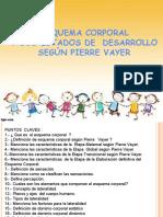 5 Clase Esquema Corporal