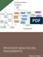 procesosbsicosdelpensamiento-120302082649-phpapp01