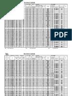 model acumulatori.pdf
