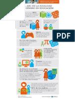 ABC Igualdad Genero Infografia