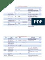 Oferta de Instrumentos de Planificación (Planeación Distrital de Barranquilla)